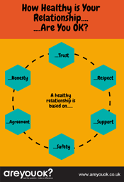 Healthy Relationship Infographic